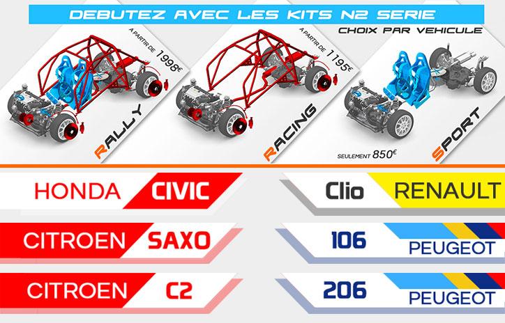 Kit-N2-Série